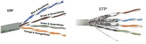 perbedaan kabel UTP-STP